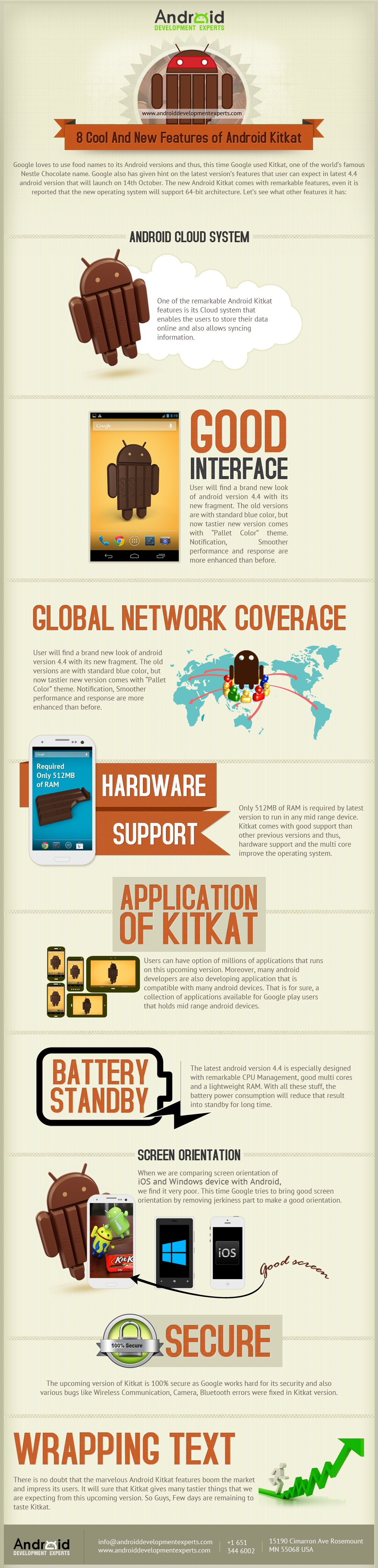 Android 4.4 KitKat Features - Infographics