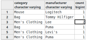 /home/vipin/Pictures/PostgreSQL-GROUP-BY-Aggregate-Functions